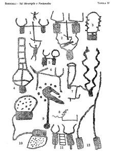Barocelli 1921 – Tavola IV
